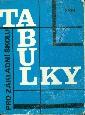 Tabulky pro základní školu - Běloun František a kol.